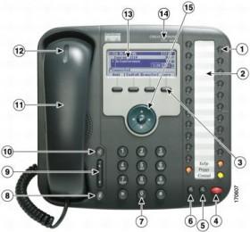 7931 Cisco CP-7931G